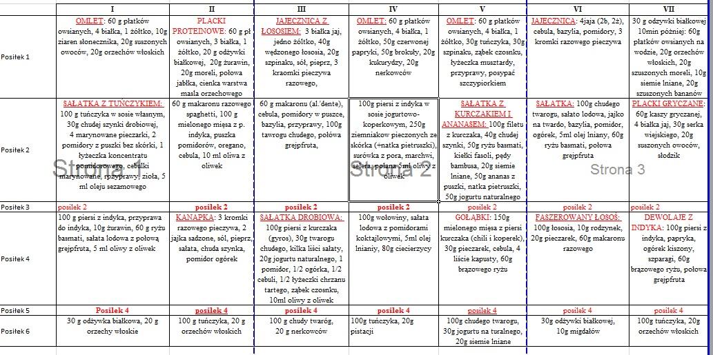 Диета аткинса меню