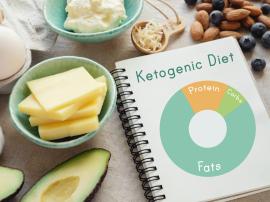 Kwasica a dieta ketogeniczna. Diety Dukana i Atkinsa vs VLCKD - SFD.pl